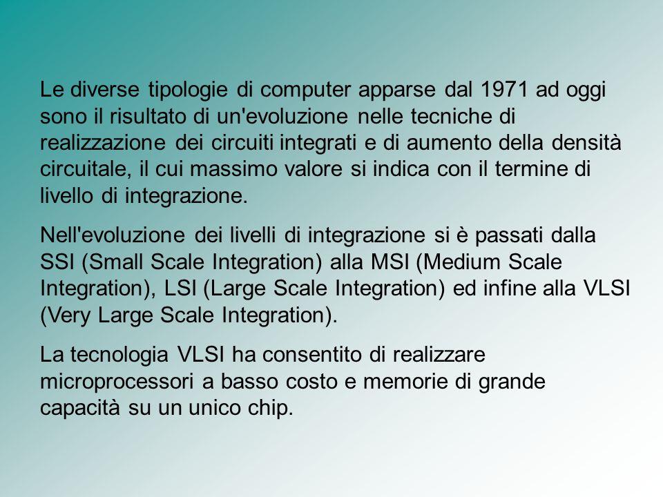 Le diverse tipologie di computer apparse dal 1971 ad oggi sono il risultato di un'evoluzione nelle tecniche di realizzazione dei circuiti integrati e