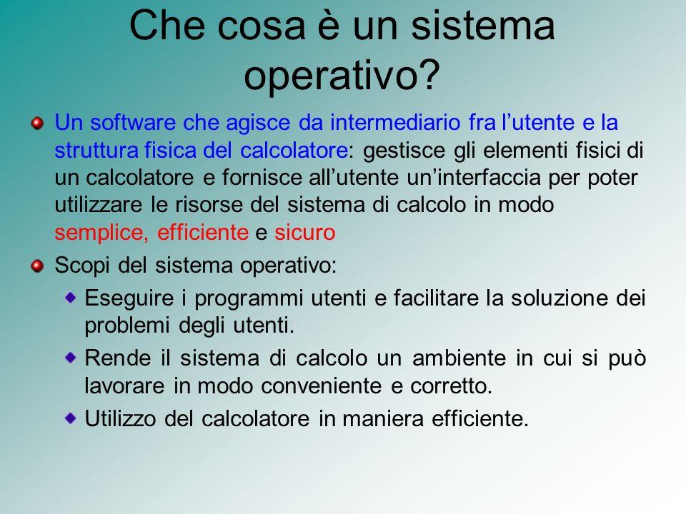 Che cosa è un sistema operativo? Un software che agisce da intermediario fra lutente e la struttura fisica del calcolatore: gestisce gli elementi fisi