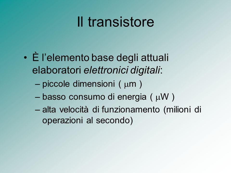 Il transistore È lelemento base degli attuali elaboratori elettronici digitali: –piccole dimensioni ( m ) –basso consumo di energia ( W ) –alta veloci