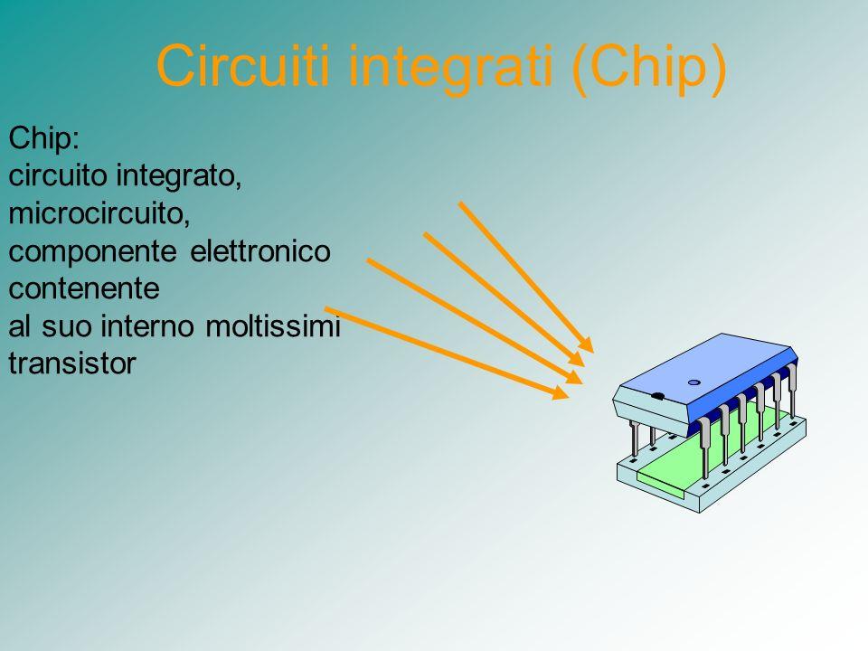 Circuiti integrati (Chip) Chip: circuito integrato, microcircuito, componente elettronico contenente al suo interno moltissimi transistor