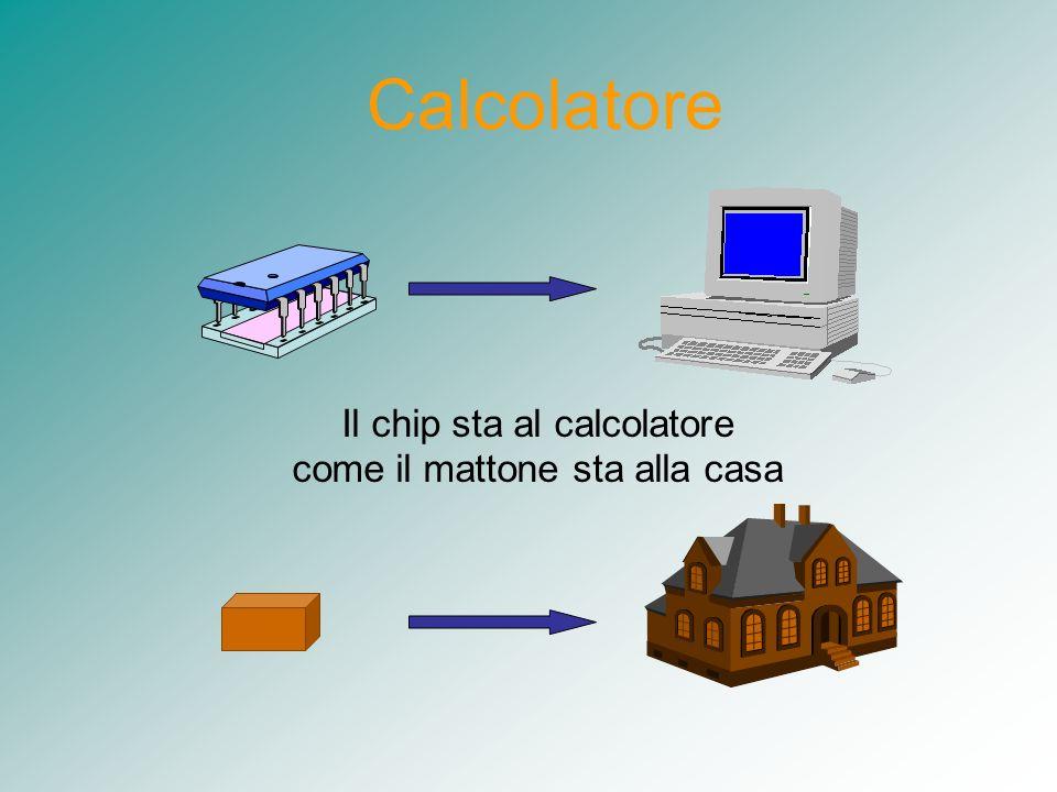 Il chip sta al calcolatore come il mattone sta alla casa Calcolatore
