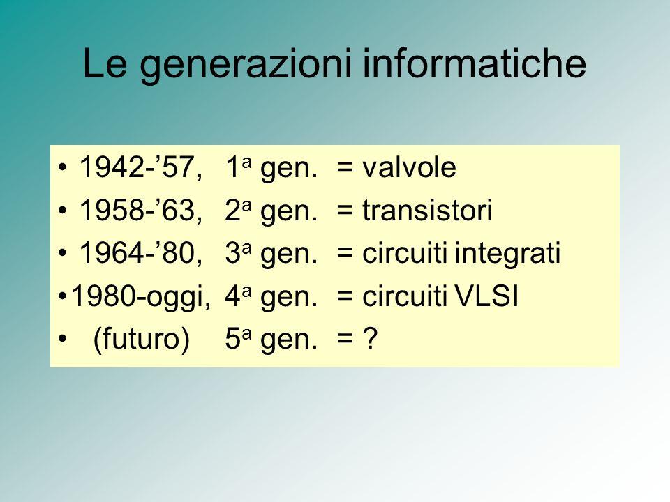 Le generazioni informatiche 1942-57,1 a gen.= valvole 1958-63,2 a gen.= transistori 1964-80,3 a gen.= circuiti integrati 1980-oggi,4 a gen.= circuiti