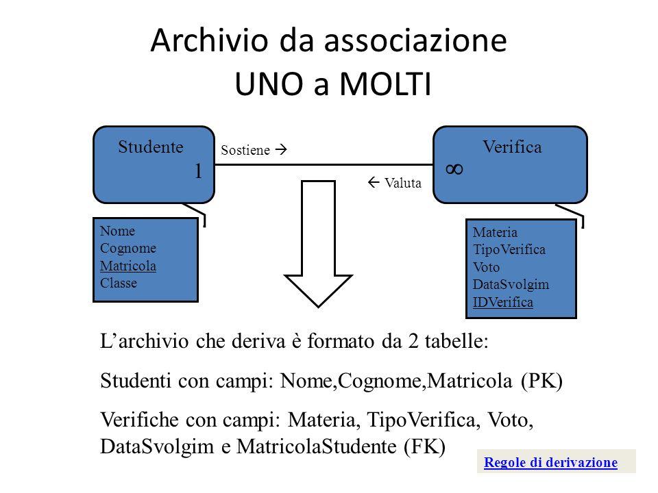 Archivio da associazione UNO a MOLTI StudenteVerifica Sostiene 1 Valuta Nome Cognome Matricola Classe Materia TipoVerifica Voto DataSvolgim IDVerifica