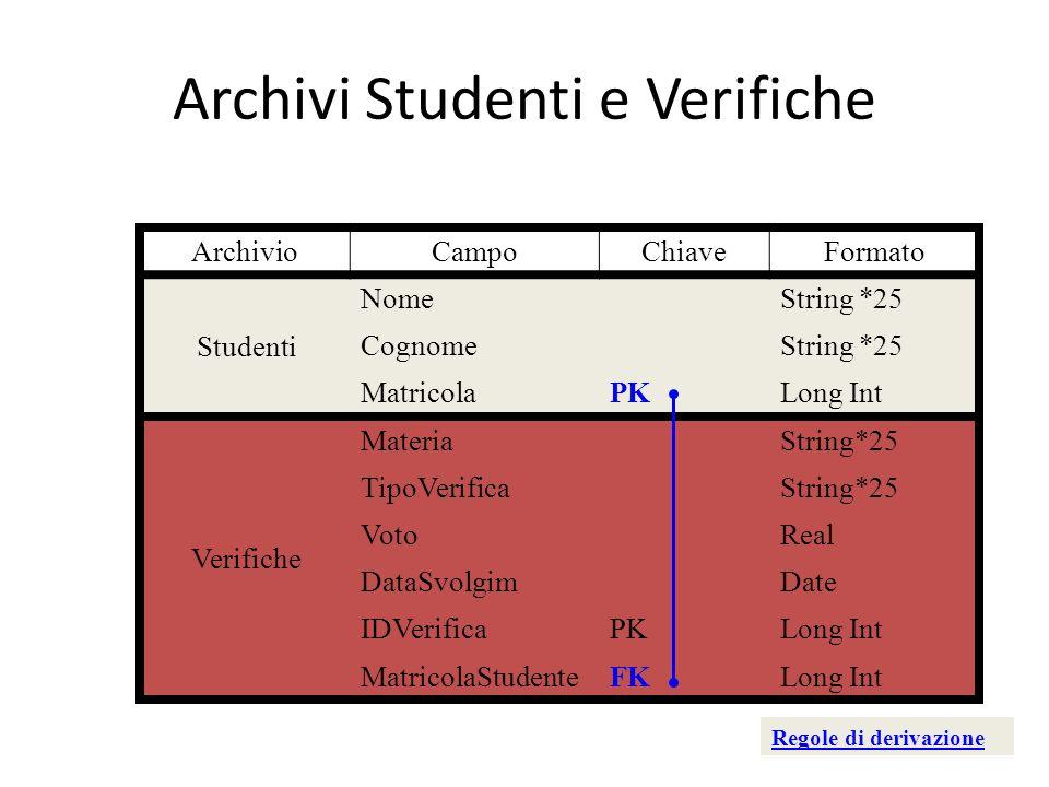 Archivi Studenti e Verifiche ArchivioCampoChiaveFormato Studenti NomeString *25 CognomeString *25 MatricolaPKLong Int Verifiche MateriaString*25 TipoV
