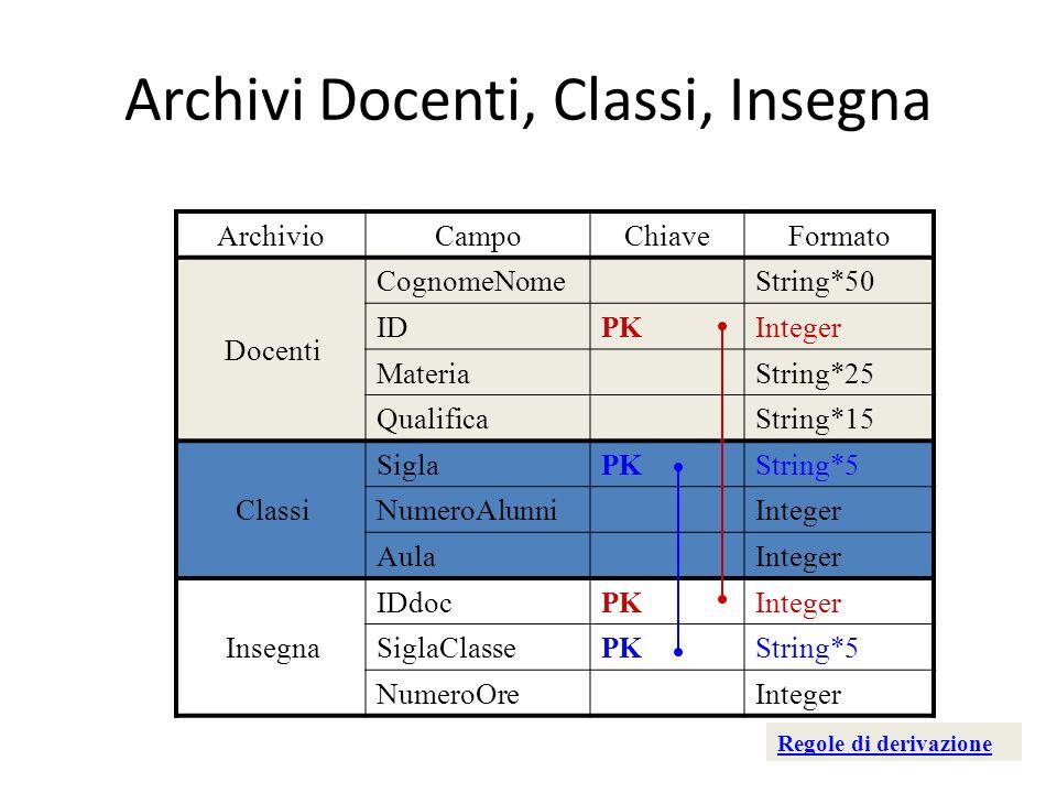 Archivi Docenti, Classi, Insegna ArchivioCampoChiaveFormato Docenti CognomeNomeString*50 IDPKInteger MateriaString*25 QualificaString*15 Classi SiglaP