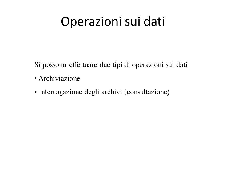 Operazioni sui dati Si possono effettuare due tipi di operazioni sui dati Archiviazione Interrogazione degli archivi (consultazione)