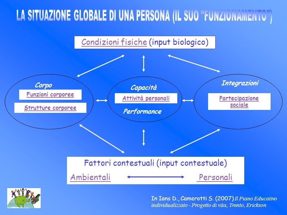 Condizioni fisicheCondizioni fisiche (input biologico) In Ians D., Camerotti S. (2007) Il Piano Educativo individualizzato - Progetto di vita, Trento,