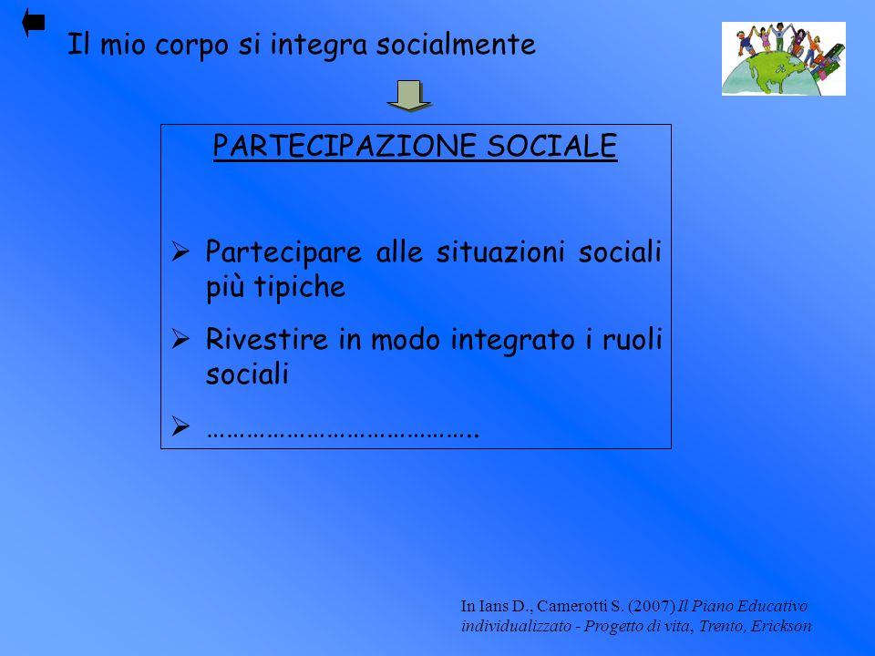 PARTECIPAZIONE SOCIALE Partecipare alle situazioni sociali più tipiche Rivestire in modo integrato i ruoli sociali ………………………………….. Il mio corpo si int