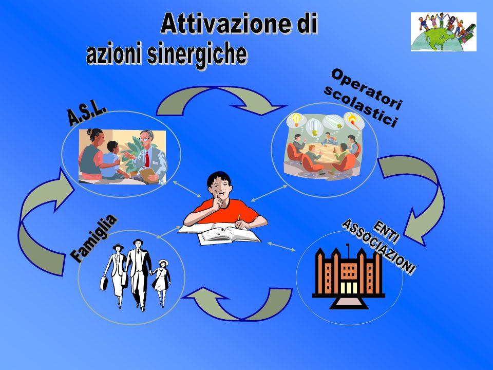 L integrazione scolastica diventa autentica educazione inclusiva se il processo è accompagnato da un pensare speciale che guida il progetto di vita della persona (Montuschi 2004)