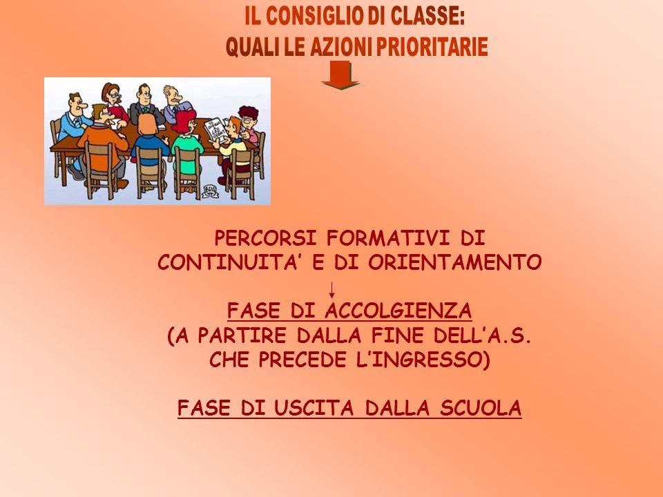 PERCORSI FORMATIVI DI CONTINUITA E DI ORIENTAMENTO FASE DI ACCOLGIENZA (A PARTIRE DALLA FINE DELLA.S. CHE PRECEDE LINGRESSO) FASE DI USCITA DALLA SCUO