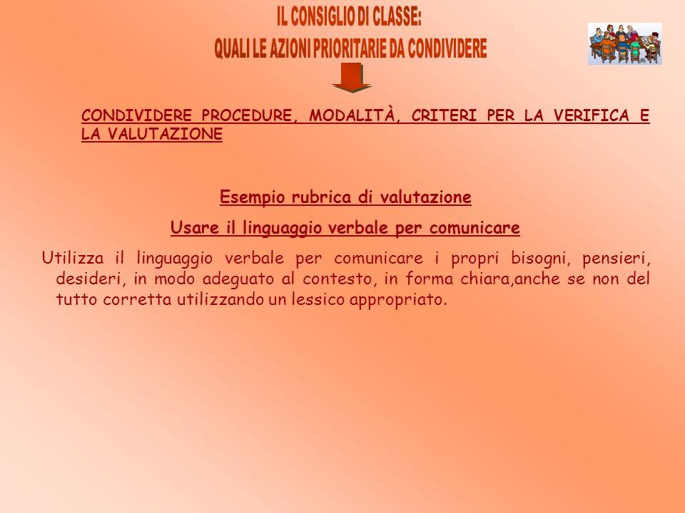 CONDIVIDERE PROCEDURE, MODALITÀ, CRITERI PER LA VERIFICA E LA VALUTAZIONE Esempio rubrica di valutazione Usare il linguaggio verbale per comunicare Ut