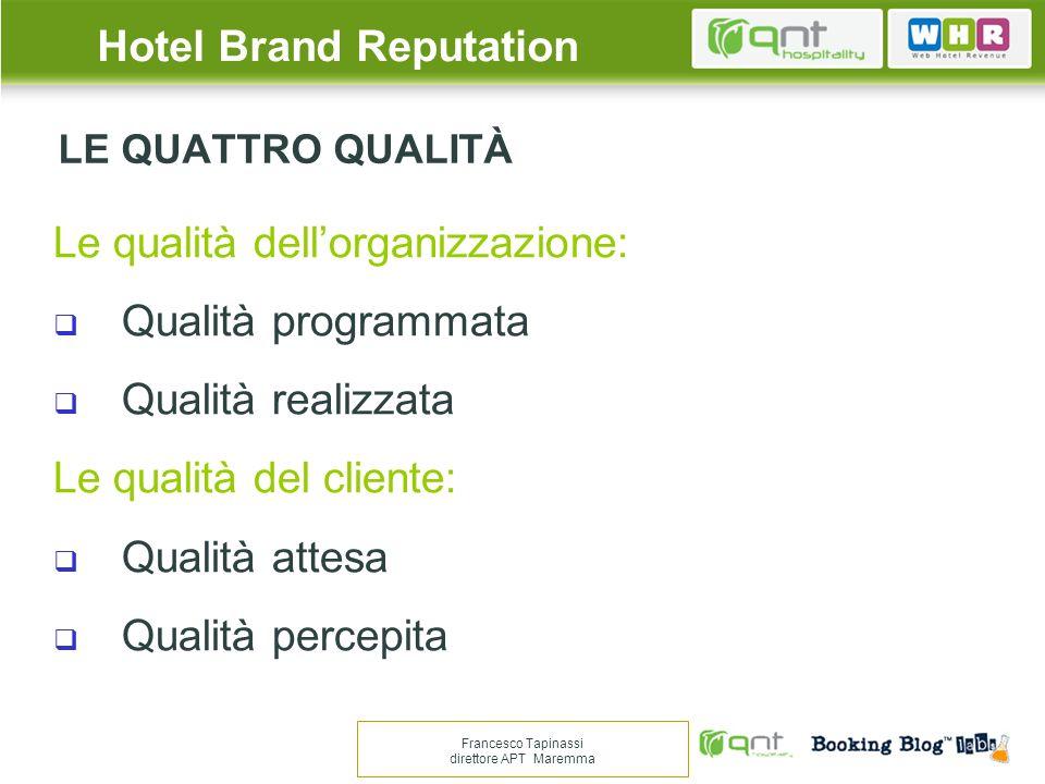 LE QUATTRO QUALITÀ Le qualità dellorganizzazione: Qualità programmata Qualità realizzata Le qualità del cliente: Qualità attesa Qualità percepita Fran