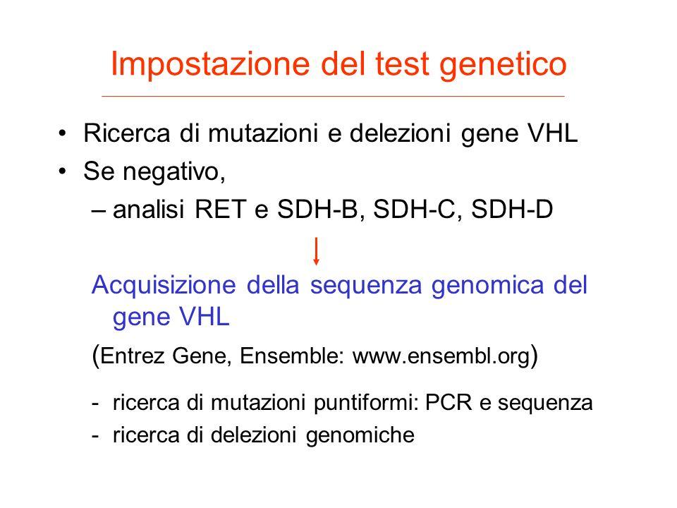 Impostazione del test genetico Ricerca di mutazioni e delezioni gene VHL Se negativo, –analisi RET e SDH-B, SDH-C, SDH-D Acquisizione della sequenza g