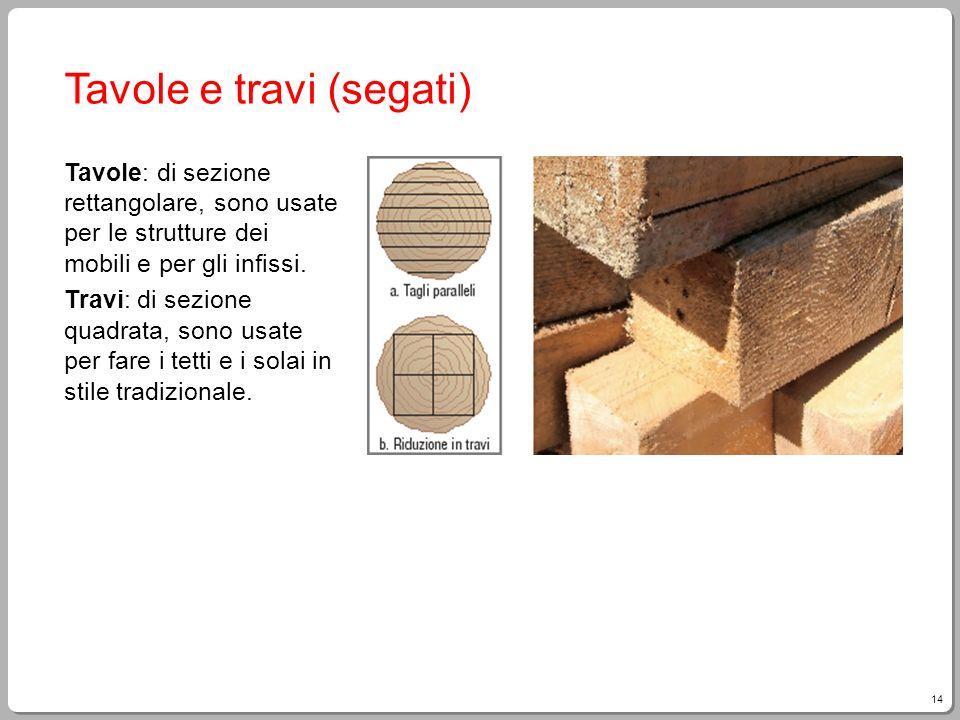 14 Tavole e travi (segati) Tavole: di sezione rettangolare, sono usate per le strutture dei mobili e per gli infissi. Travi: di sezione quadrata, sono
