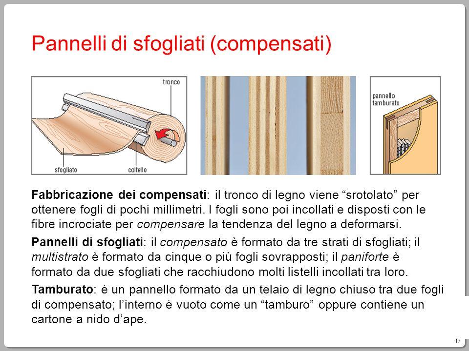 17 Pannelli di sfogliati (compensati) Fabbricazione dei compensati: il tronco di legno viene srotolato per ottenere fogli di pochi millimetri. I fogli