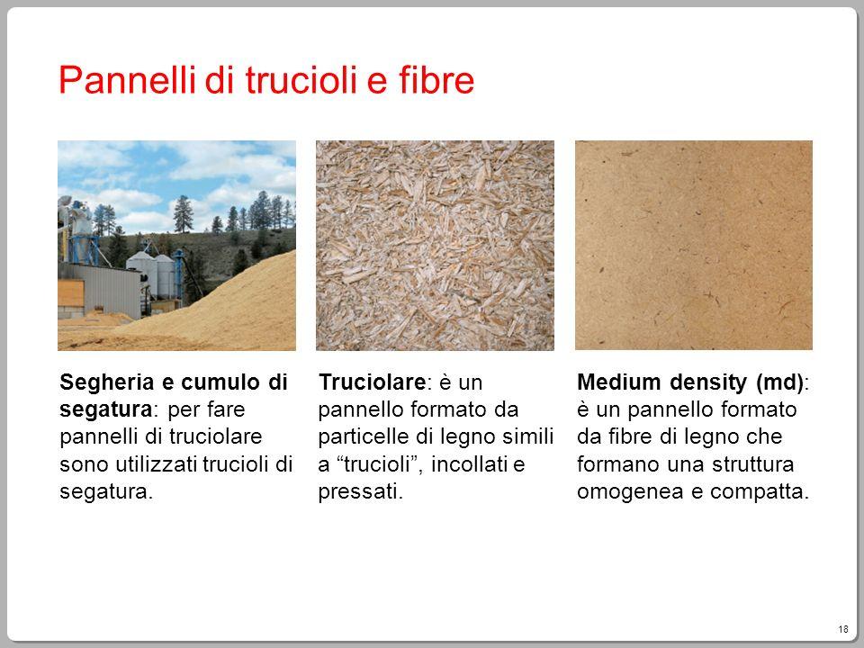 18 Pannelli di trucioli e fibre Segheria e cumulo di segatura: per fare pannelli di truciolare sono utilizzati trucioli di segatura. Truciolare: è un