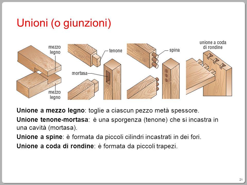 21 Unioni (o giunzioni) Unione a mezzo legno: toglie a ciascun pezzo metà spessore. Unione tenone-mortasa: è una sporgenza (tenone) che si incastra in