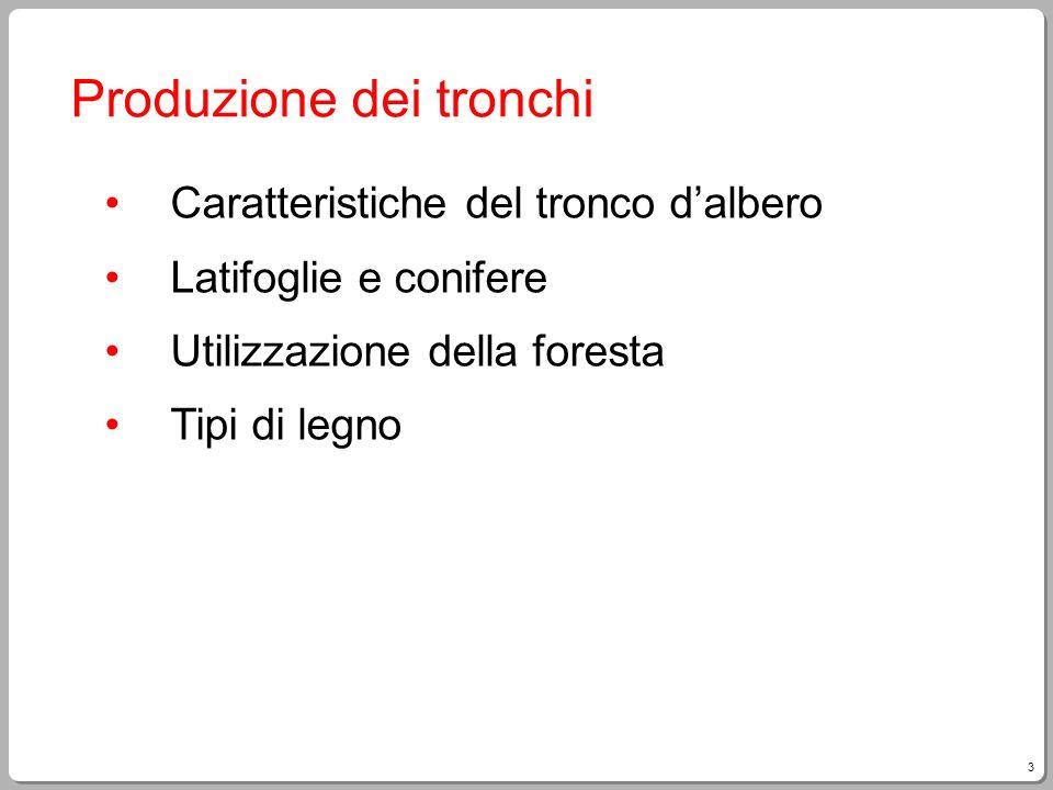 3 Produzione dei tronchi Caratteristiche del tronco dalbero Latifoglie e conifere Utilizzazione della foresta Tipi di legno