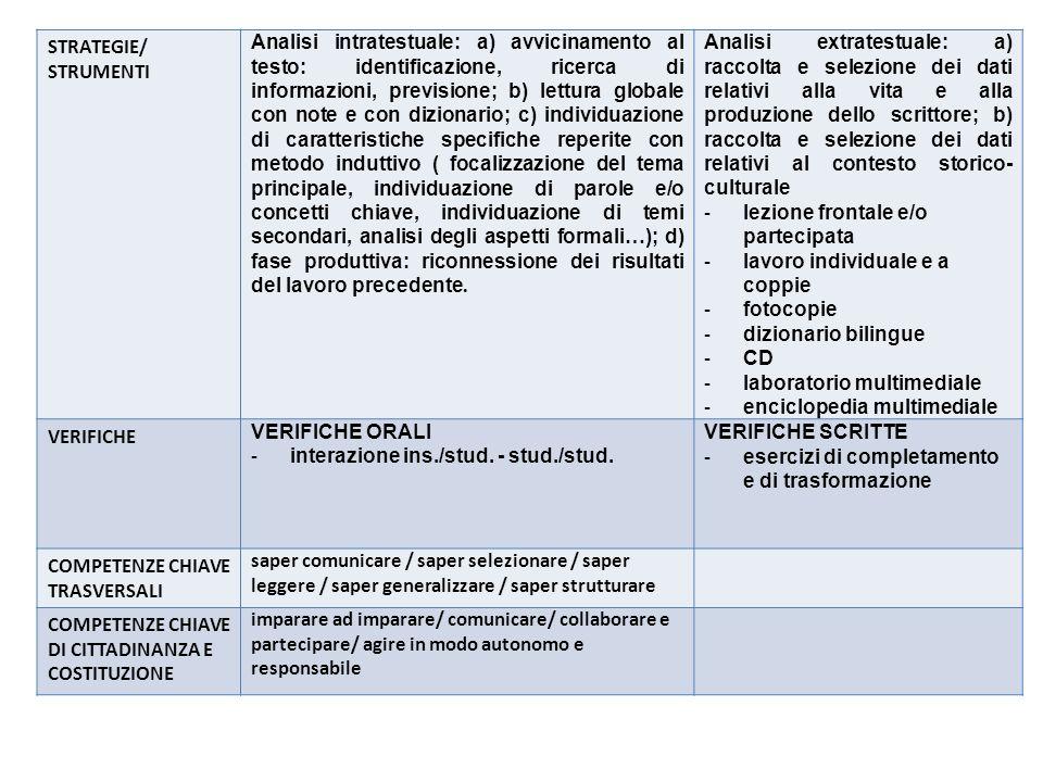 STRATEGIE/ STRUMENTI Analisi intratestuale: a) avvicinamento al testo: identificazione, ricerca di informazioni, previsione; b) lettura globale con no