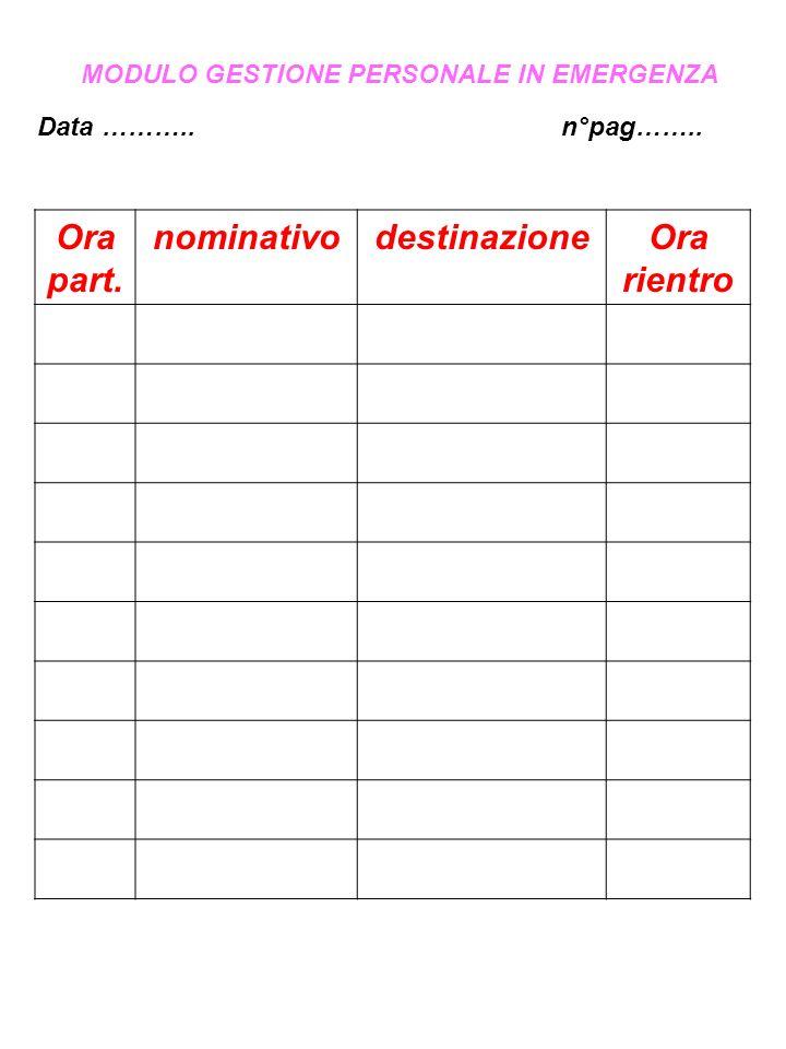 MODULO GESTIONE PERSONALE IN EMERGENZA Data ……….. n°pag…….. Ora part. nominativodestinazioneOra rientro