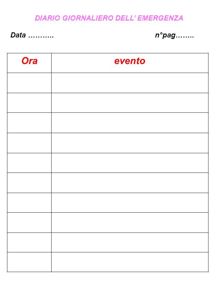 DIARIO GIORNALIERO DELL EMERGENZA Data ……….. n°pag…….. Oraevento