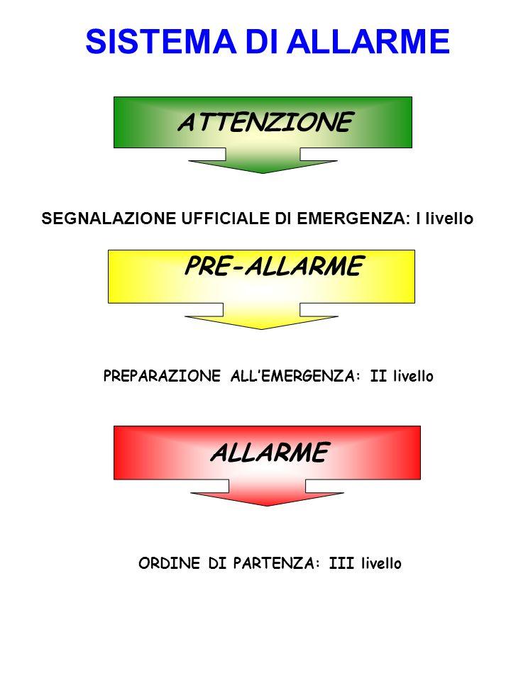 SISTEMA DI ALLARME ATTENZIONE SEGNALAZIONE UFFICIALE DI EMERGENZA: I livello PRE-ALLARME PREPARAZIONE ALLEMERGENZA: II livello ALLARME ORDINE DI PARTE