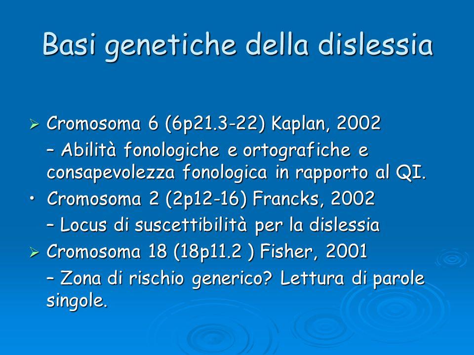 Basi genetiche della dislessia Cromosoma 6 (6p21.3-22) Kaplan, 2002 Cromosoma 6 (6p21.3-22) Kaplan, 2002 – Abilità fonologiche e ortografiche e consap