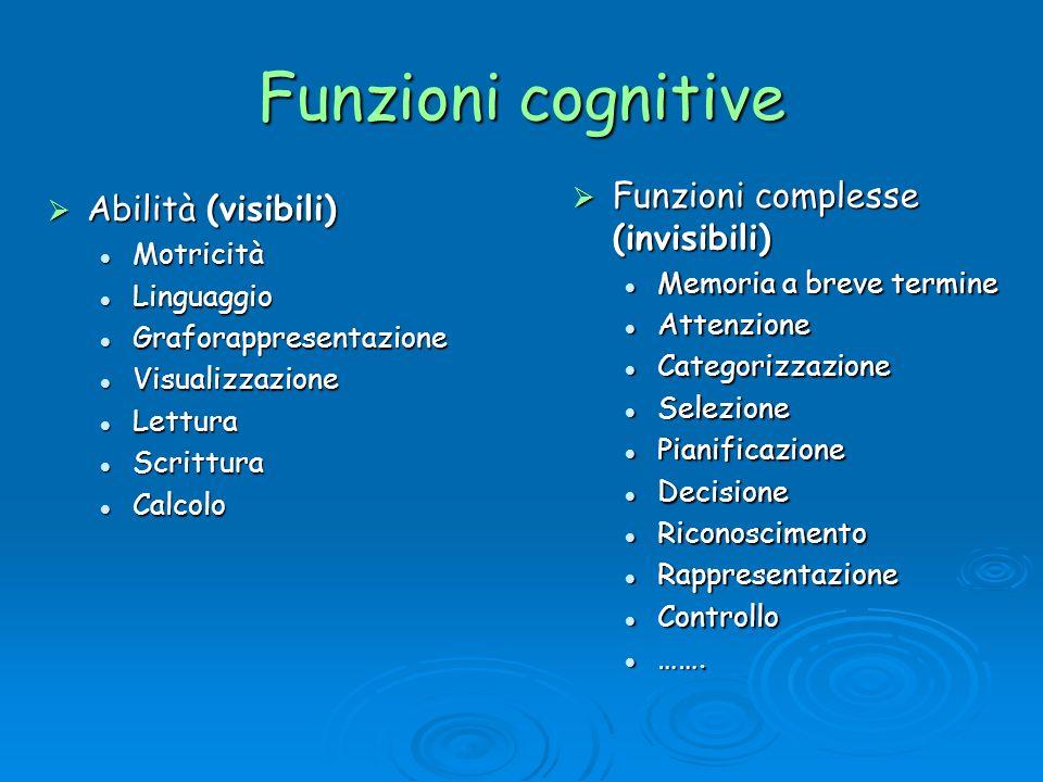 Funzioni cognitive Abilità (visibili) Abilità (visibili) Motricità Motricità Linguaggio Linguaggio Graforappresentazione Graforappresentazione Visuali