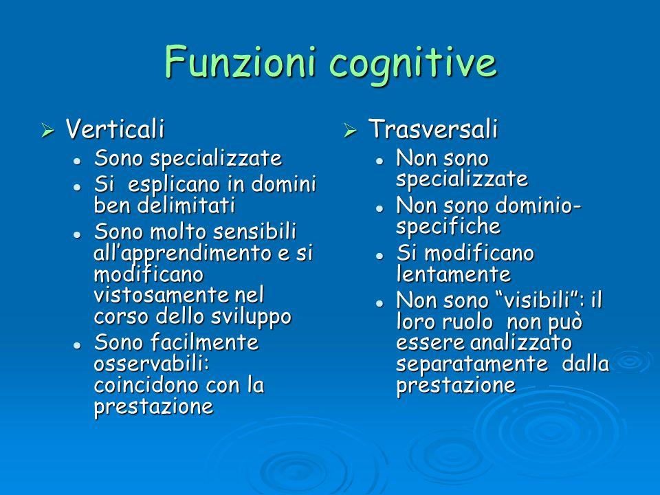 Funzioni cognitive Verticali Verticali Sono specializzate Sono specializzate Si esplicano in domini ben delimitati Si esplicano in domini ben delimita