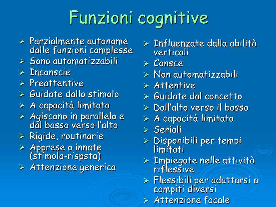 Funzioni cognitive Parzialmente autonome dalle funzioni complesse Parzialmente autonome dalle funzioni complesse Sono automatizzabili Sono automatizza