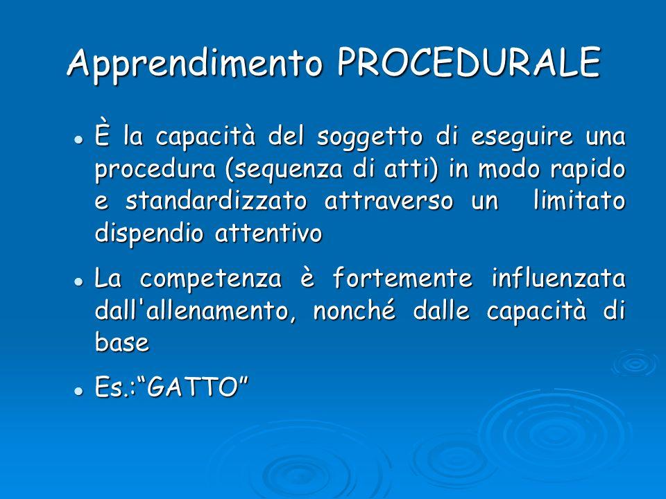Apprendimento PROCEDURALE È la capacità del soggetto di eseguire una procedura (sequenza di atti) in modo rapido e standardizzato attraverso un limita