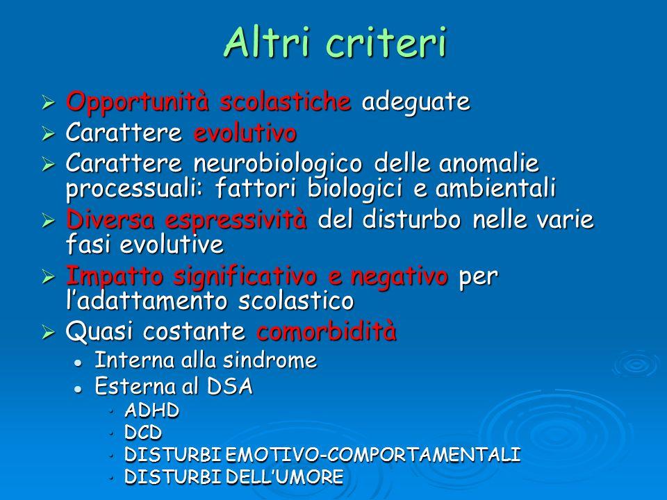 Altri criteri Opportunità scolastiche adeguate Opportunità scolastiche adeguate Carattere evolutivo Carattere evolutivo Carattere neurobiologico delle