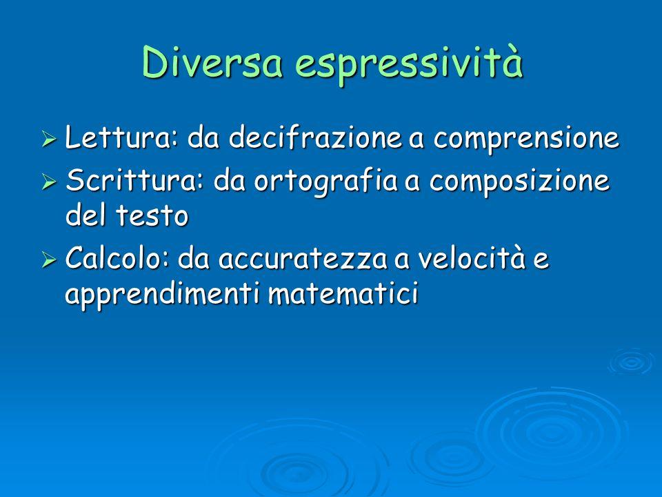 Diversa espressività Lettura: da decifrazione a comprensione Lettura: da decifrazione a comprensione Scrittura: da ortografia a composizione del testo