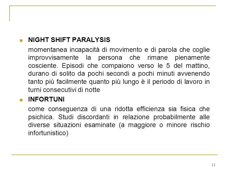 12 NIGHT SHIFT PARALYSIS momentanea incapacità di movimento e di parola che coglie improvvisamente la persona che rimane pienamente cosciente. Episodi