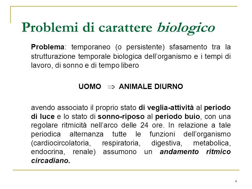 4 Problemi di carattere biologico Problema: temporaneo (o persistente) sfasamento tra la strutturazione temporale biologica dellorganismo e i tempi di