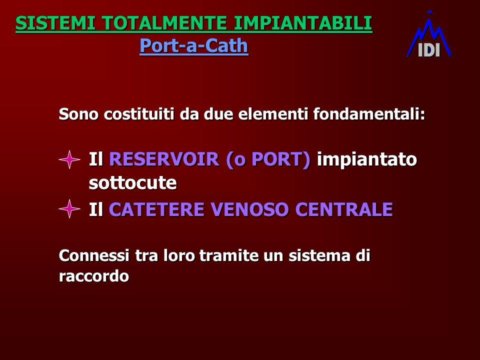 SISTEMI TOTALMENTE IMPIANTABILI Port-a-Cath Sono costituiti da due elementi fondamentali: Il RESERVOIR (o PORT) impiantato sottocute Il CATETERE VENOS