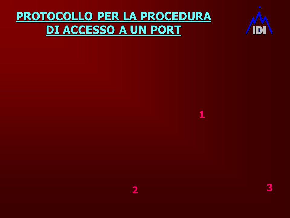 PROTOCOLLO PER LA PROCEDURA DI ACCESSO A UN PORT 1 2 3