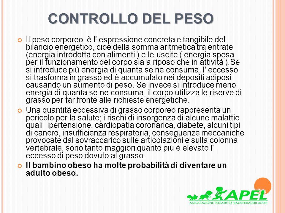 CONTROLLO DEL PESO Il peso corporeo è l' espressione concreta e tangibile del bilancio energetico, cioè della somma aritmetica tra entrate (energia in
