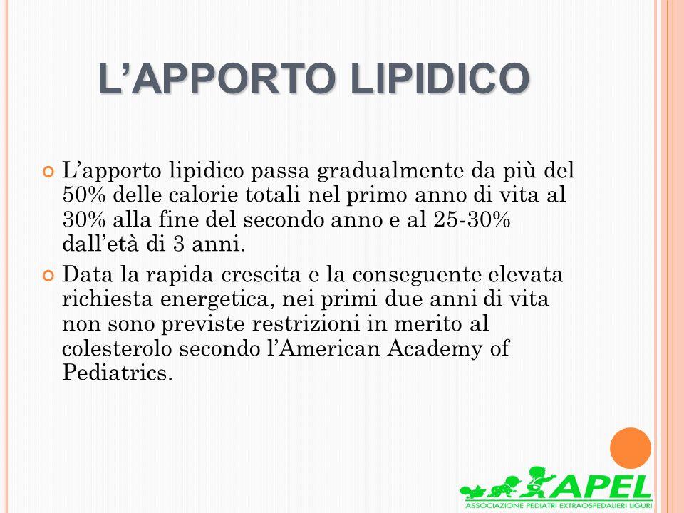 LAPPORTO LIPIDICO Lapporto lipidico passa gradualmente da più del 50% delle calorie totali nel primo anno di vita al 30% alla fine del secondo anno e