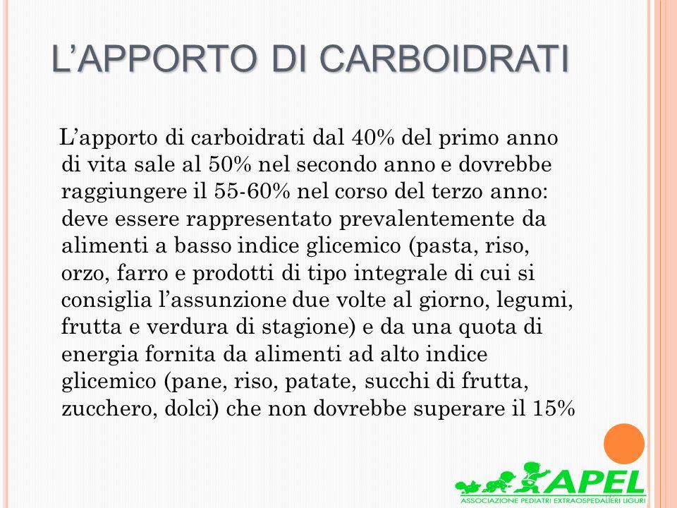 IL FABBISOGNO GLUCIDICO I carboidrati possono essere definiti necessari e non essenziali Luomo è infatti capace di sintetizzare glucosio partendo da proteine e grassi Apporto glucidico raccomandato 55-65% dellintake calorico totale di cui: - 10% costituito da alimenti ad alto indice glicemico (pane, riso, patate, zucchero, dolci) -45-55% costituito da alimenti a basso indice glicemico (cereali poco raffinati, legumi, frutta, latte, yogurt)