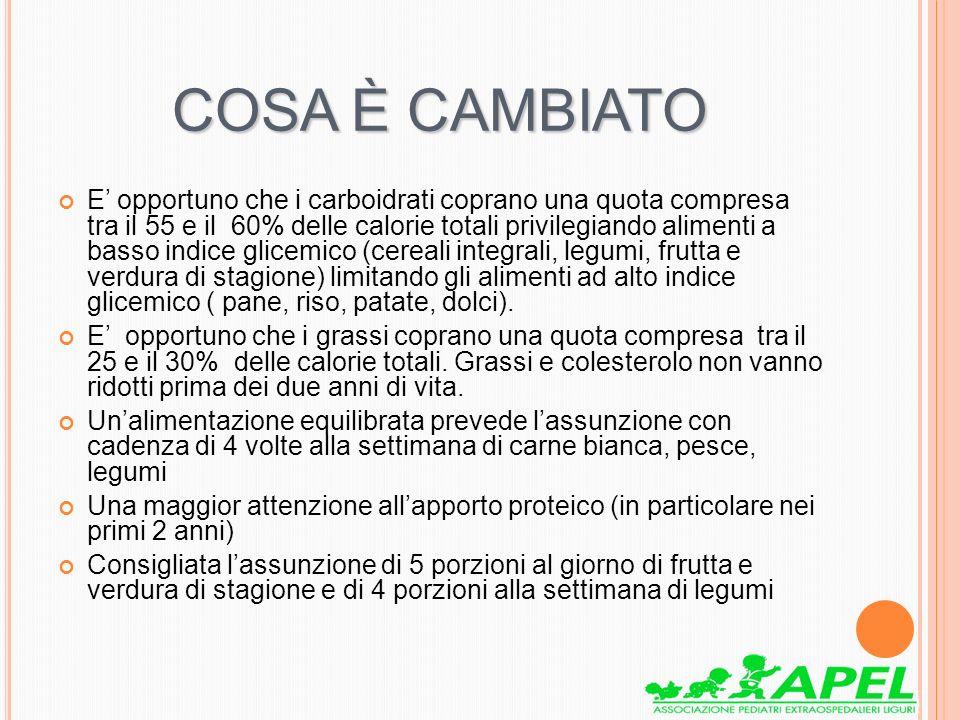 COSA È CAMBIATO E opportuno che i carboidrati coprano una quota compresa tra il 55 e il 60% delle calorie totali privilegiando alimenti a basso indice