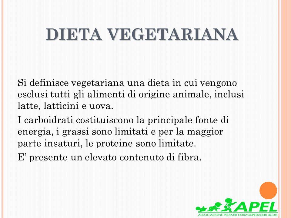 TIPI DI DIETA TIPI DI DIETA Dieta latto-ovo-vegetariana : consuma anche alimenti di origine animale purchè non siano ottenuti dalluccisione degli animali.