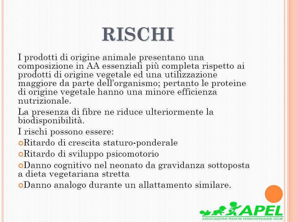 RISCHI RISCHI I prodotti di origine animale presentano una composizione in AA essenziali più completa rispetto ai prodotti di origine vegetale ed una