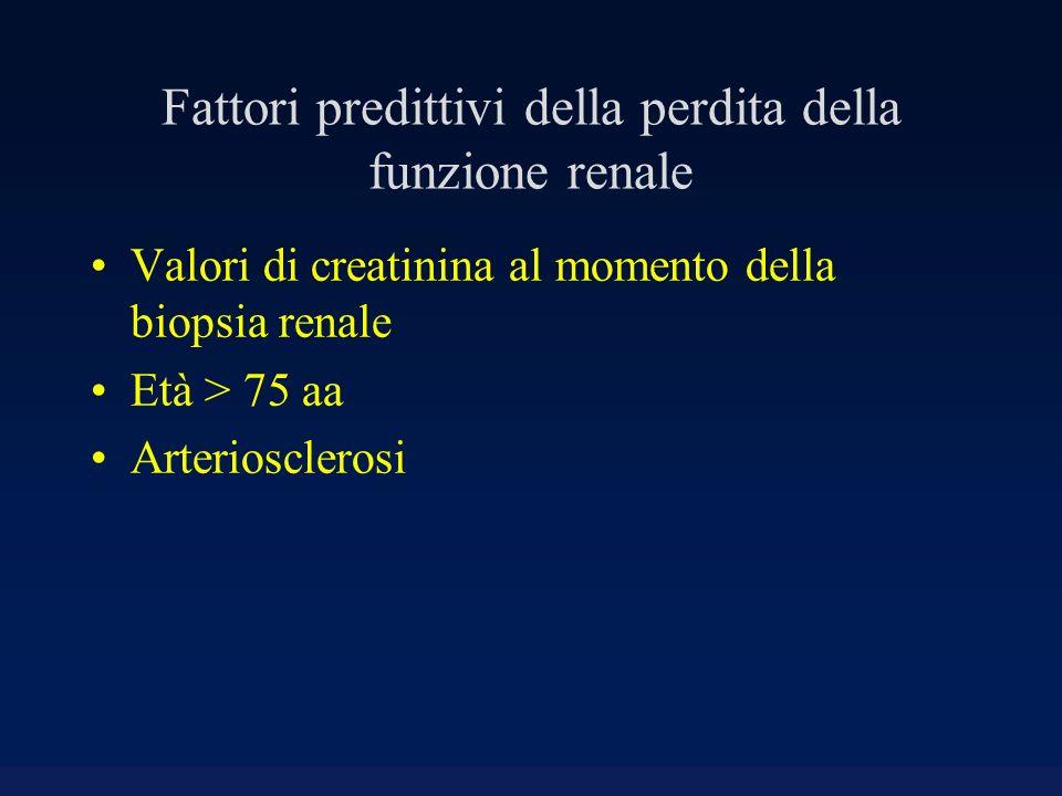 Fattori predittivi della perdita della funzione renale Valori di creatinina al momento della biopsia renale Età > 75 aa Arteriosclerosi