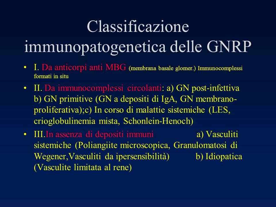 Classificazione immunopatogenetica delle GNRP I. Da anticorpi anti MBG (membrana basale glomer.) Immunocomplessi formati in situ II. Da immunocompless