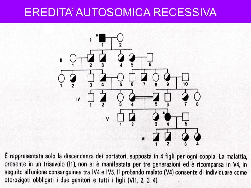 EREDITA AUTOSOMICA RECESSIVA
