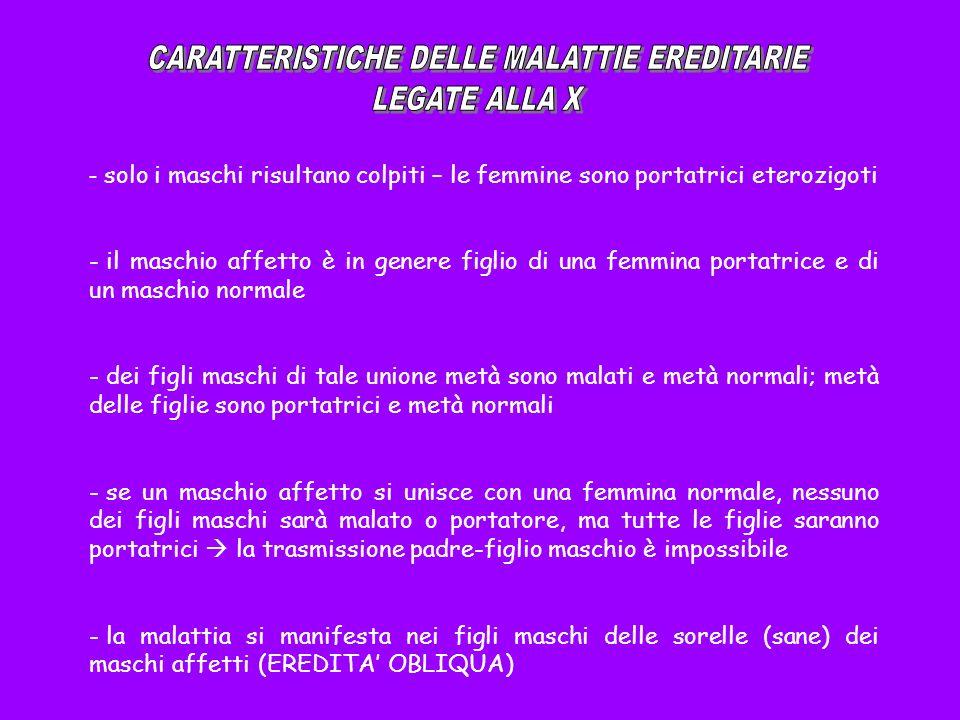 - solo i maschi risultano colpiti – le femmine sono portatrici eterozigoti - il maschio affetto è in genere figlio di una femmina portatrice e di un m