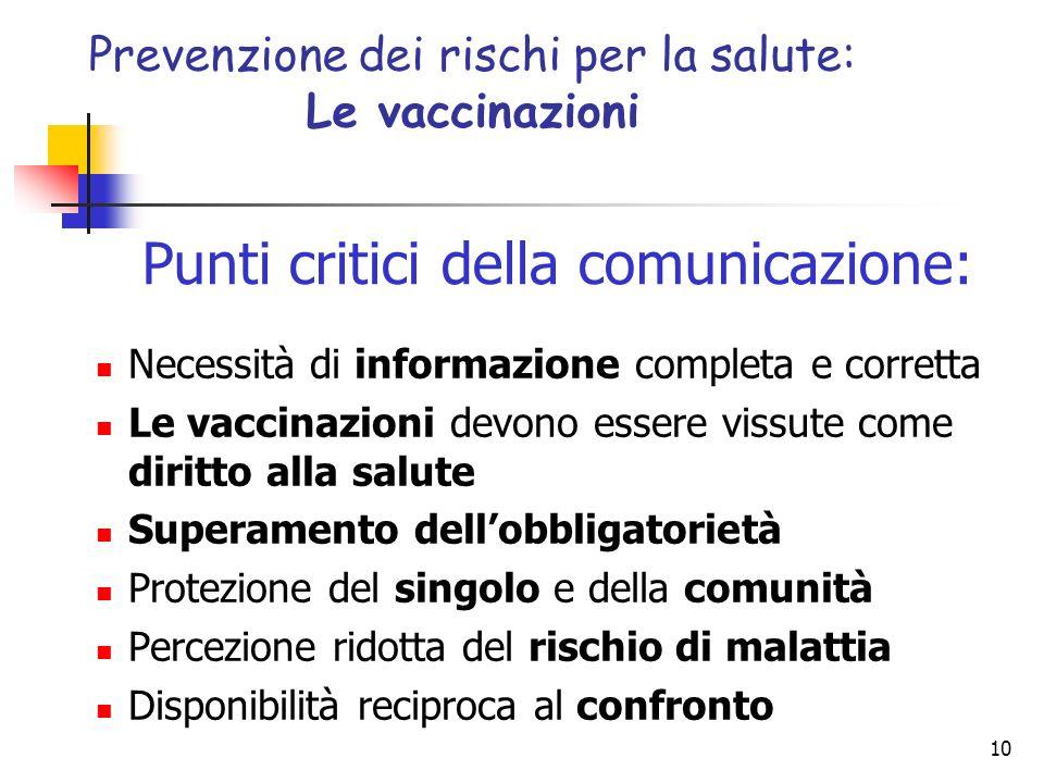 10 Punti critici della comunicazione: Necessità di informazione completa e corretta Le vaccinazioni devono essere vissute come diritto alla salute Sup