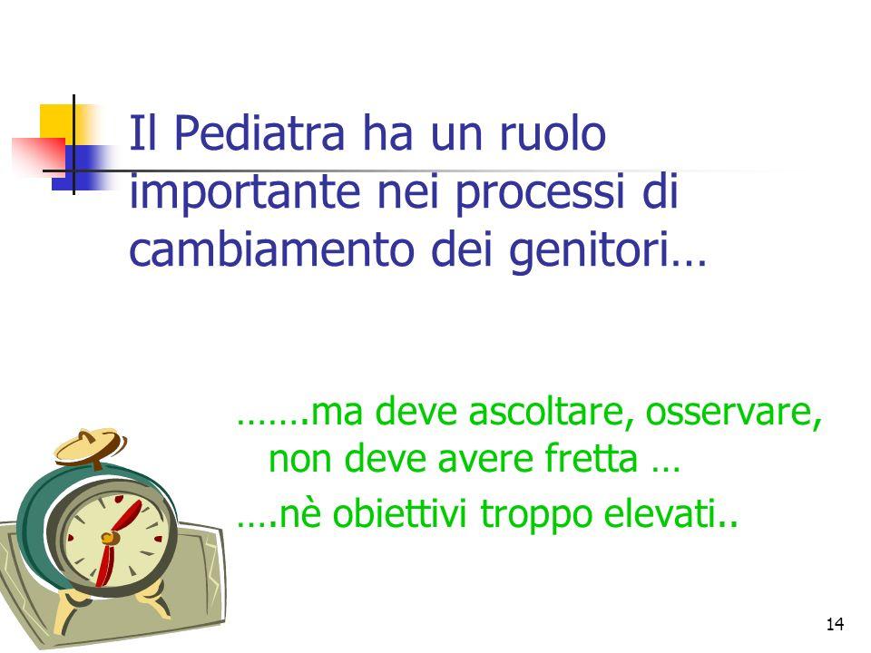 14 Il Pediatra ha un ruolo importante nei processi di cambiamento dei genitori… …….ma deve ascoltare, osservare, non deve avere fretta … ….nè obiettiv