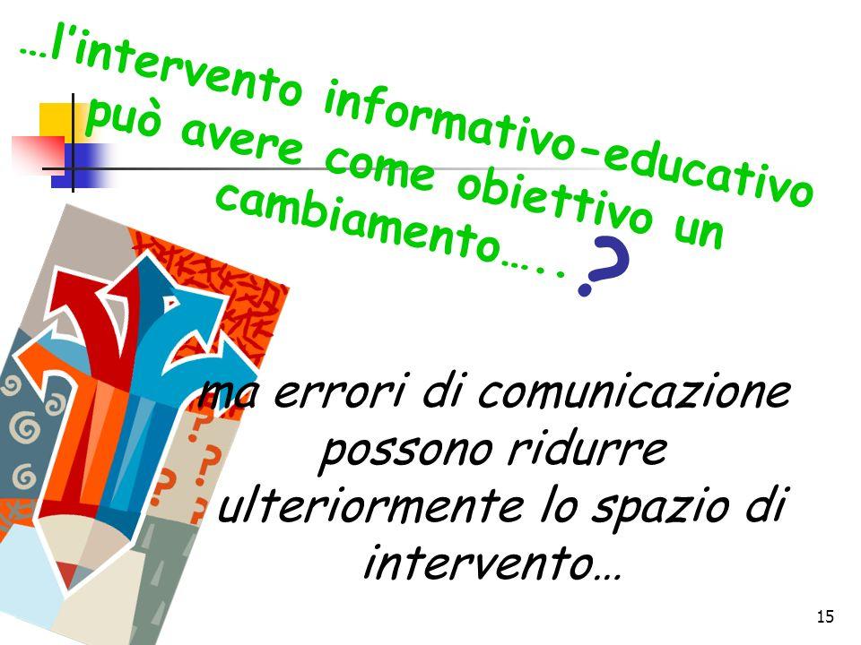 15 …lintervento informativo-educativo può avere come obiettivo un cambiamento….. ? ma errori di comunicazione possono ridurre ulteriormente lo spazio